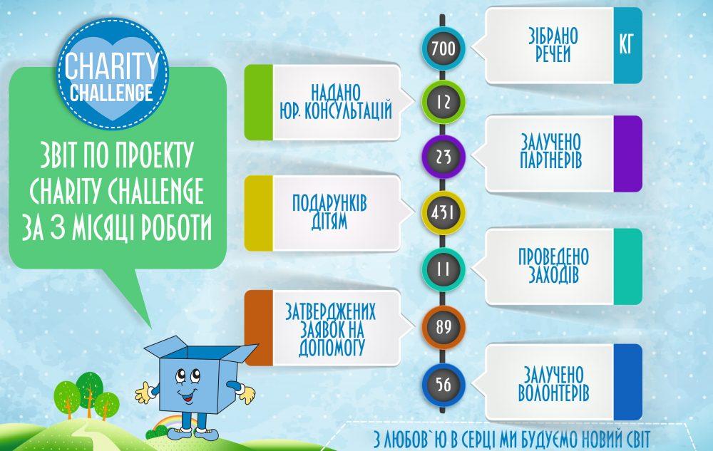 prezenta_novaya_ru