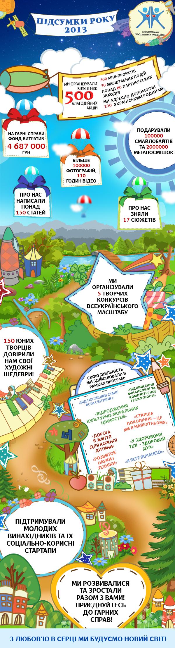 UKR_maket_otchett_600x1700